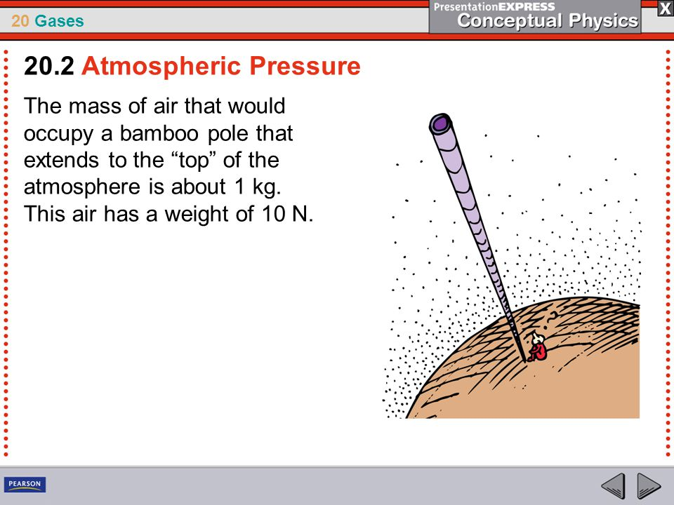 20.2 Atmospheric Pressure