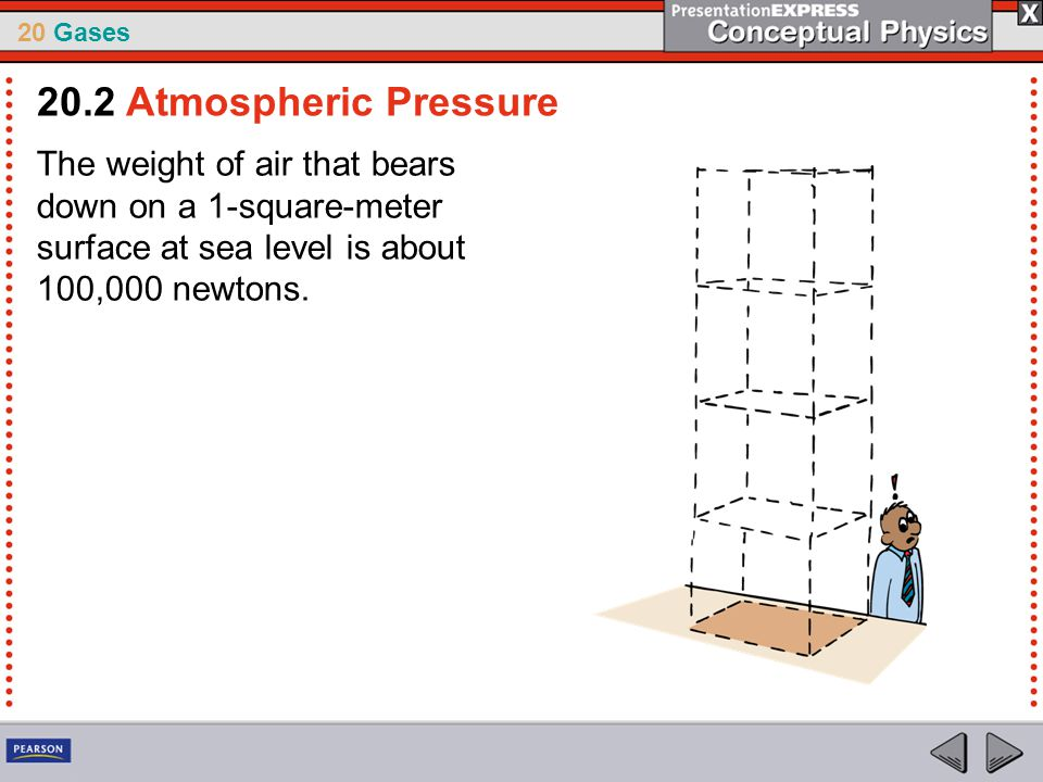 20.2 Atmospheric Pressure The weight of air that bears down on a 1-square-meter surface at sea level is about 100,000 newtons.