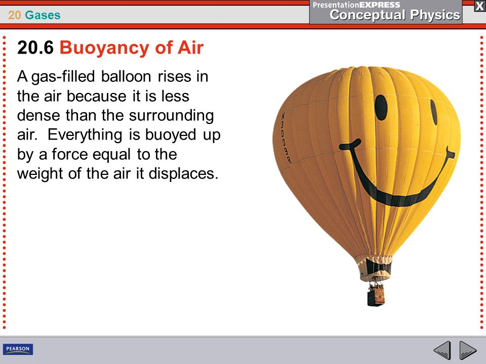 20.6 Buoyancy of Air