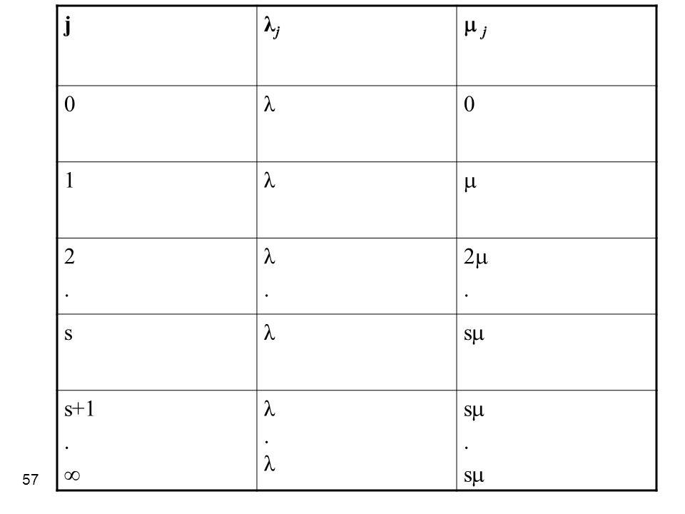 j λj  j λ 1  2 . 2 s s s+1 ∞
