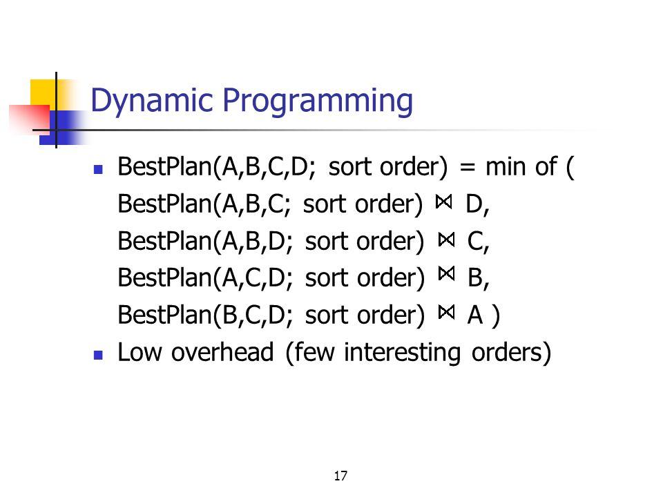 Dynamic Programming BestPlan(A,B,C,D; sort order) = min of (