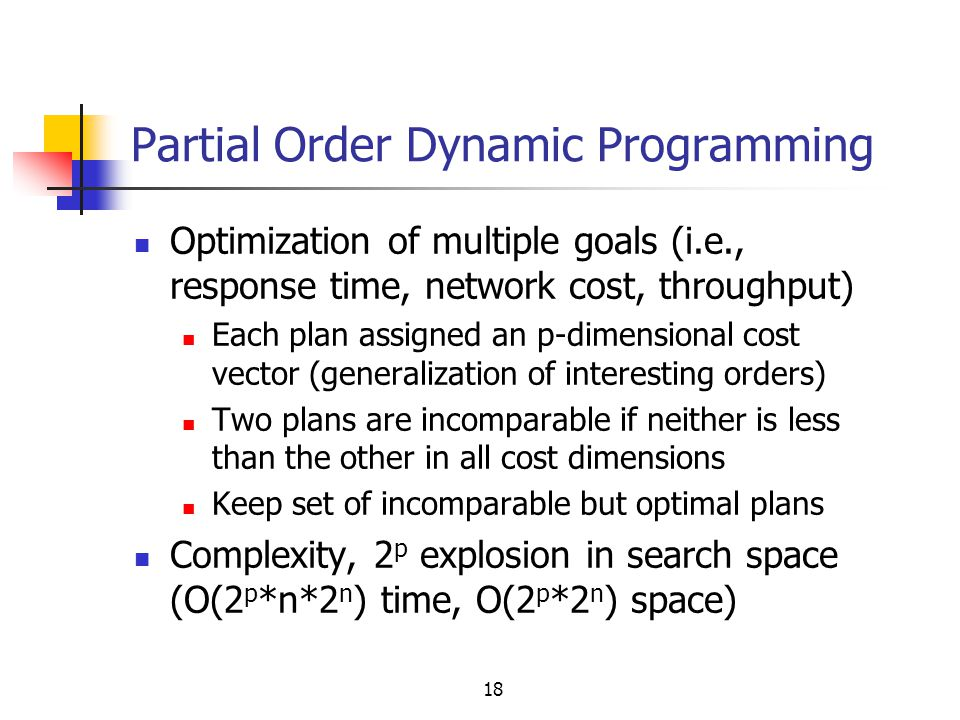 Partial Order Dynamic Programming