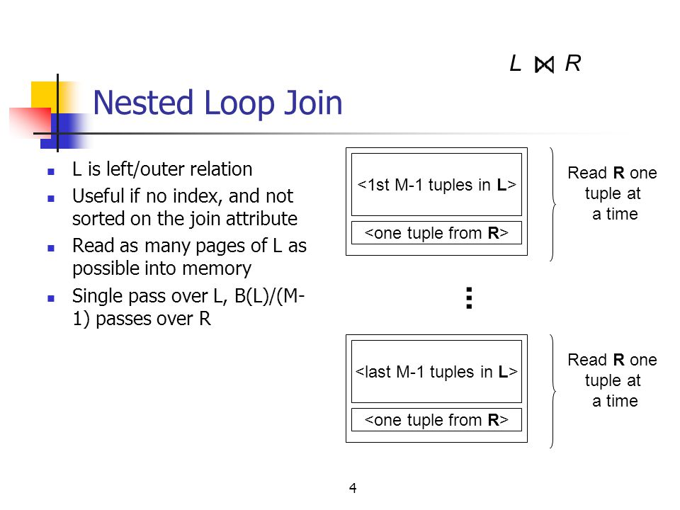 Nested Loop Join ... L R L is left/outer relation