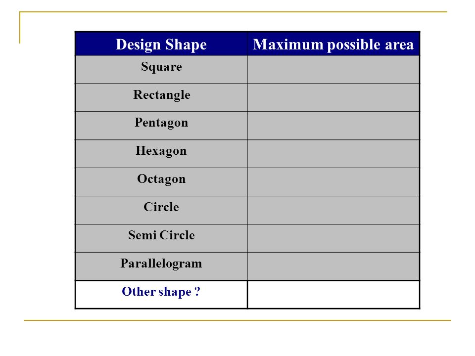 Design Shape Maximum possible area