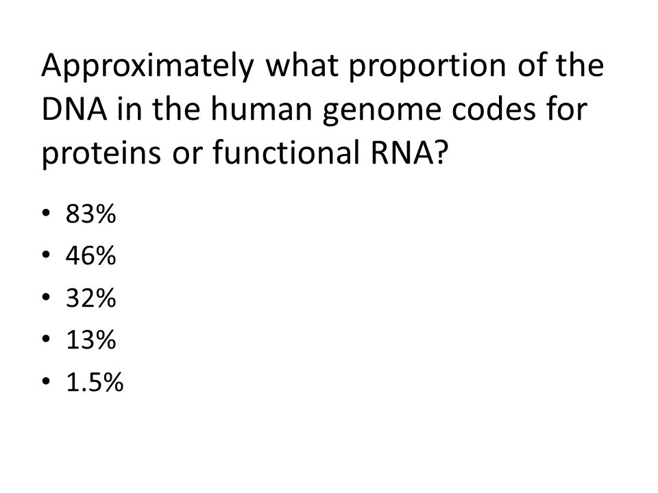 Approximately what proportion of the DNA in the human genome codes for proteins or functional RNA