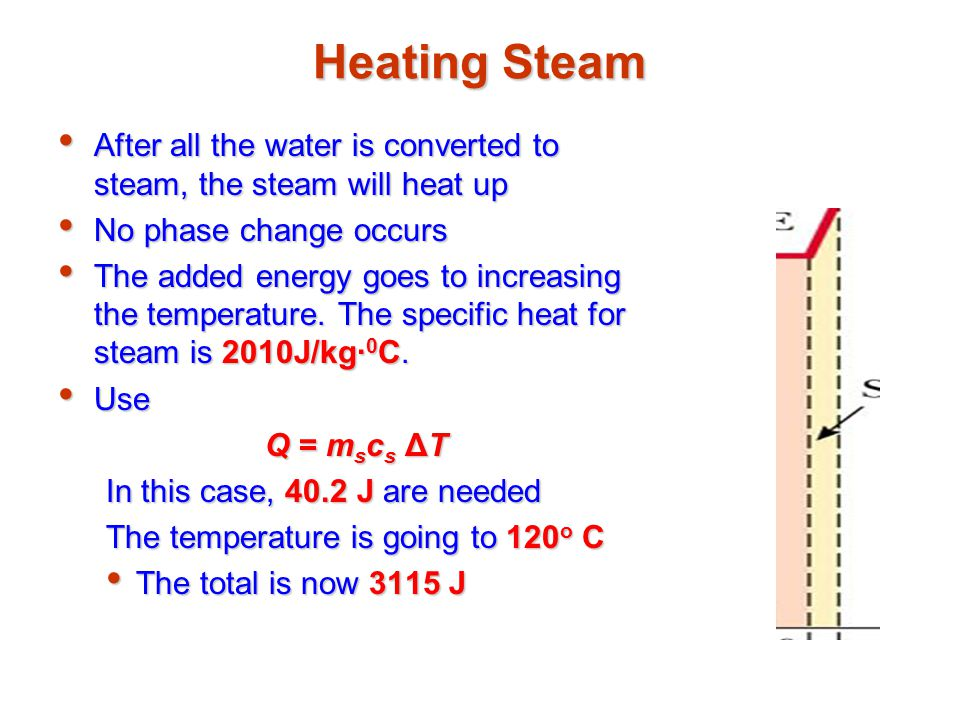 Heating Steam After all the water is converted to steam, the steam will heat up. No phase change occurs.
