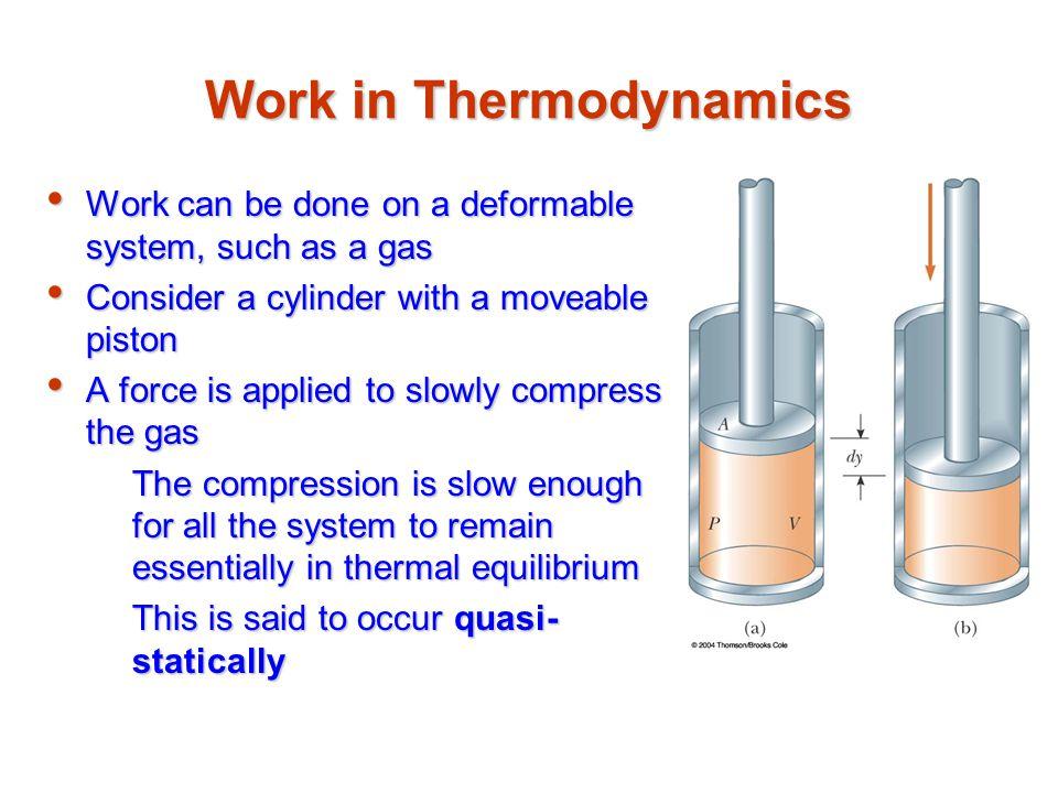 Work in Thermodynamics