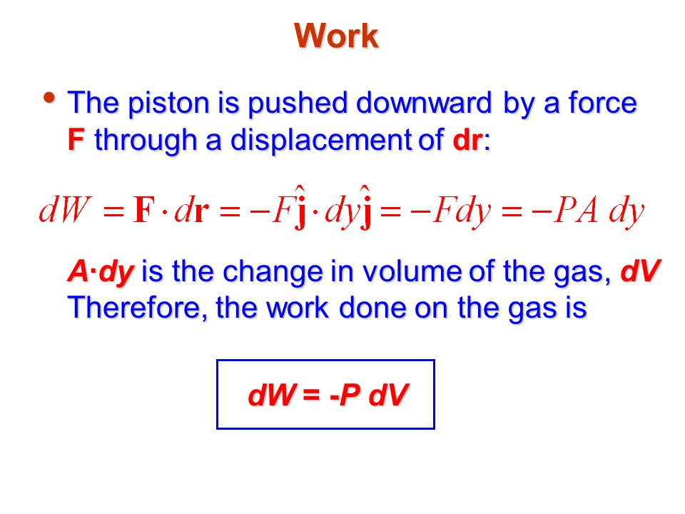 Work The piston is pushed downward by a force F through a displacement of dr: