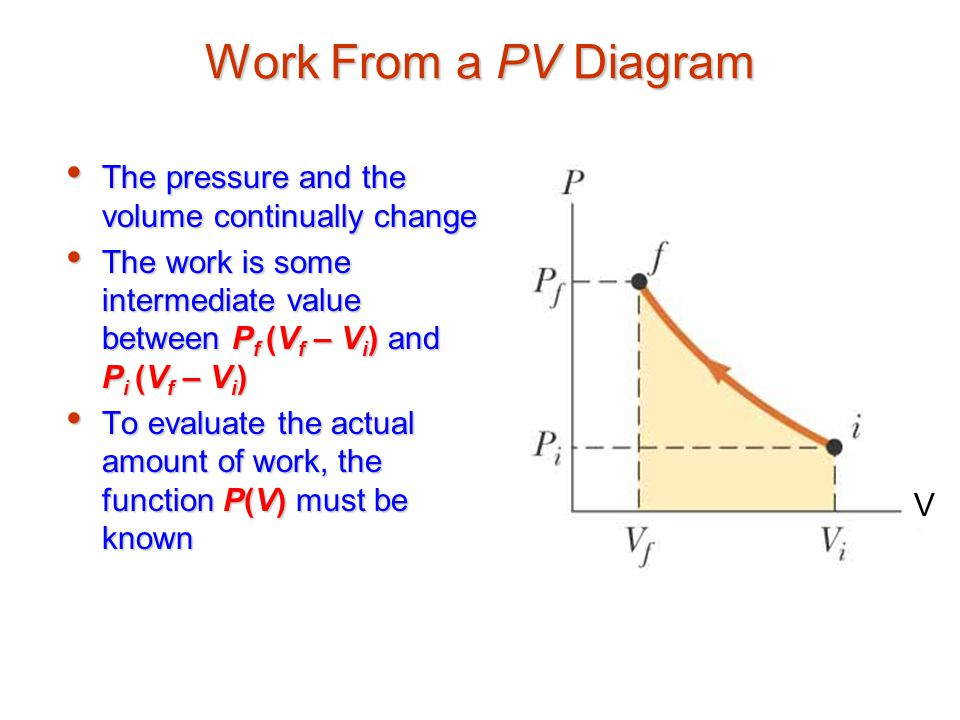 router wiring diagram work switch connection heat and the first law of thermodynamics - ppt download #3