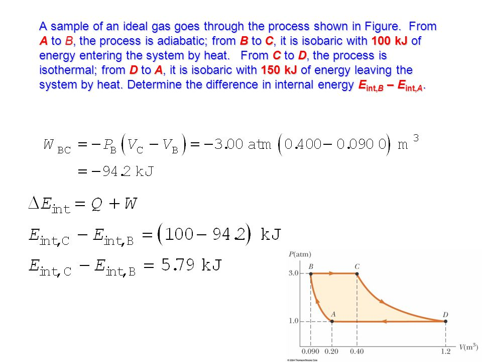 A sample of an ideal gas goes through the process shown in Figure