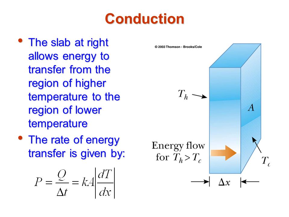 Conduction The slab at right allows energy to transfer from the region of higher temperature to the region of lower temperature.