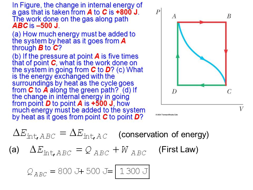 (conservation of energy)