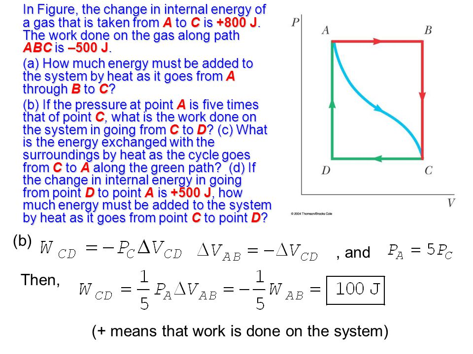 In Figure, the change in internal energy of a gas that is taken from A to C is +800 J. The work done on the gas along path ABC is –500 J.