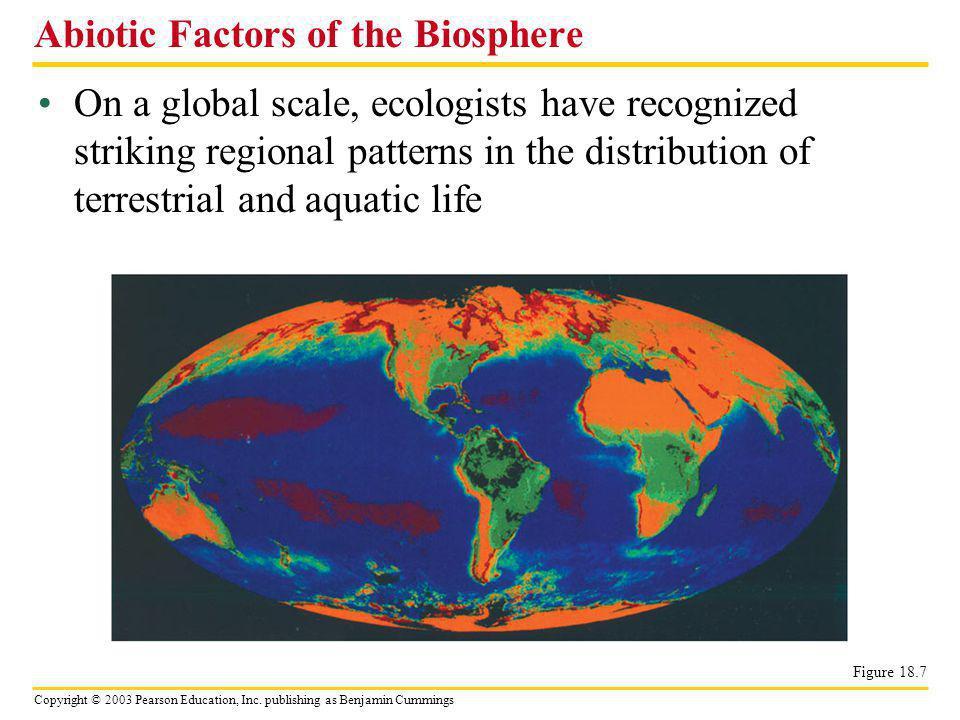 Abiotic Factors of the Biosphere