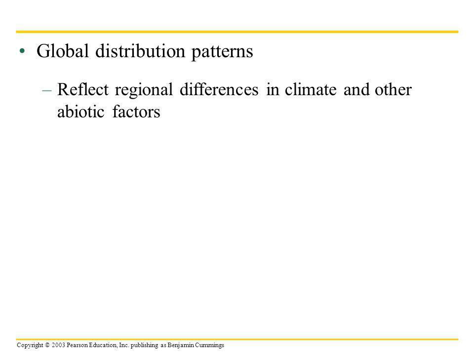 Global distribution patterns