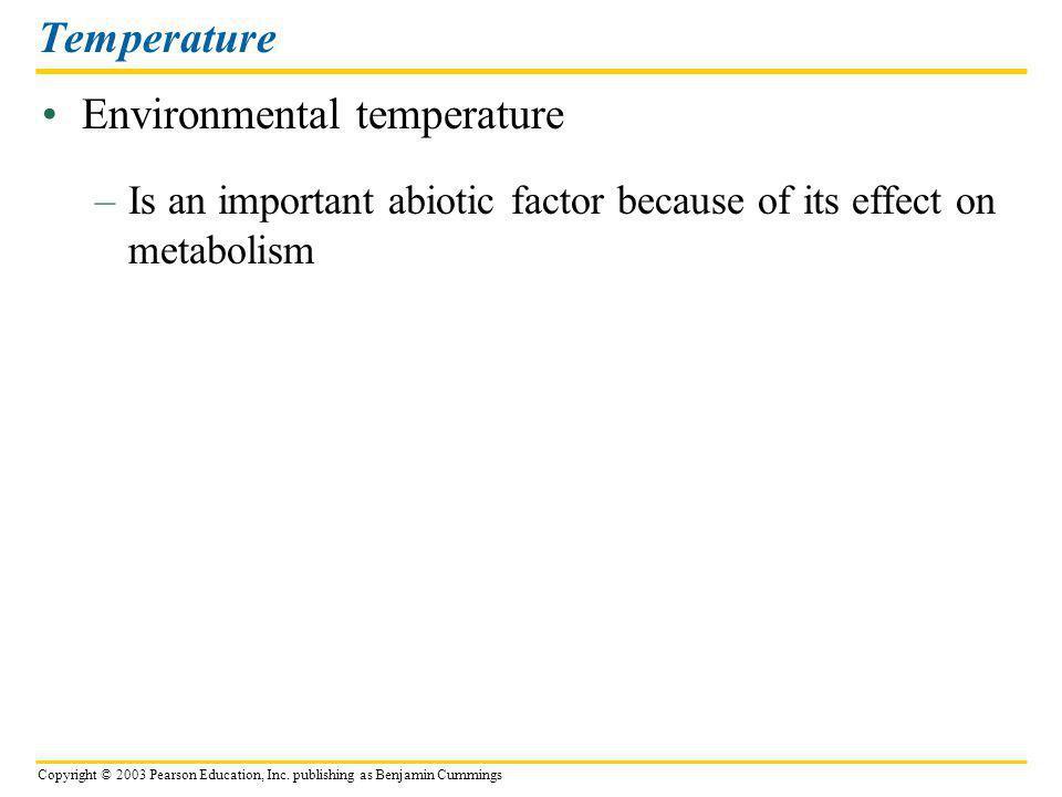 Environmental temperature