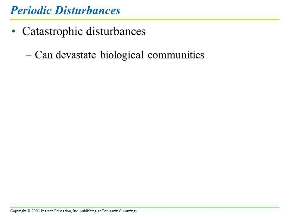 Periodic Disturbances