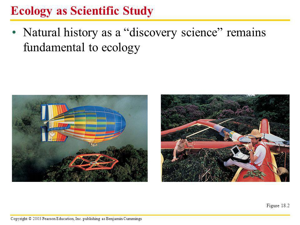 Ecology as Scientific Study