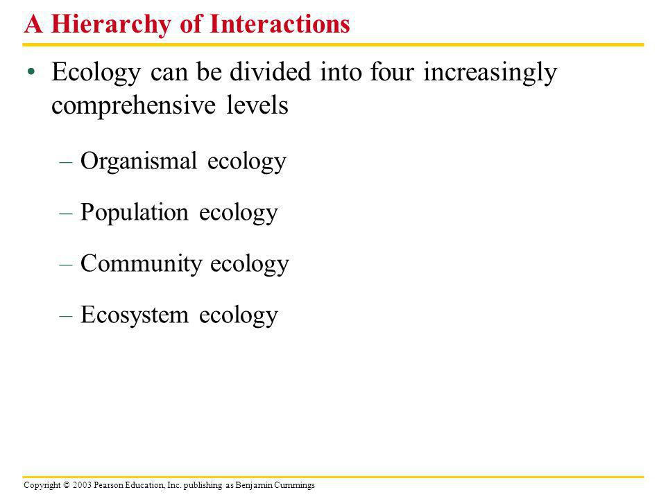 A Hierarchy of Interactions