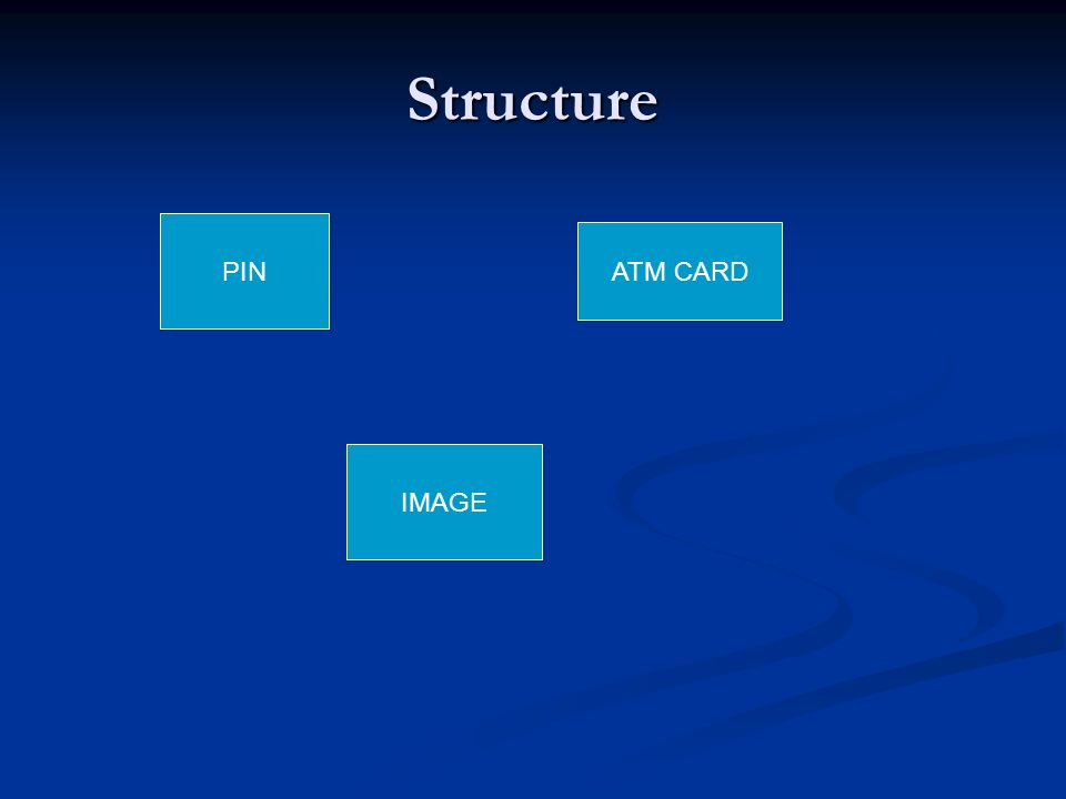 Structure PIN ATM CARD IMAGE