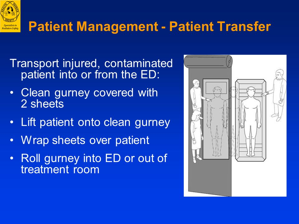 Patient Management - Patient Transfer