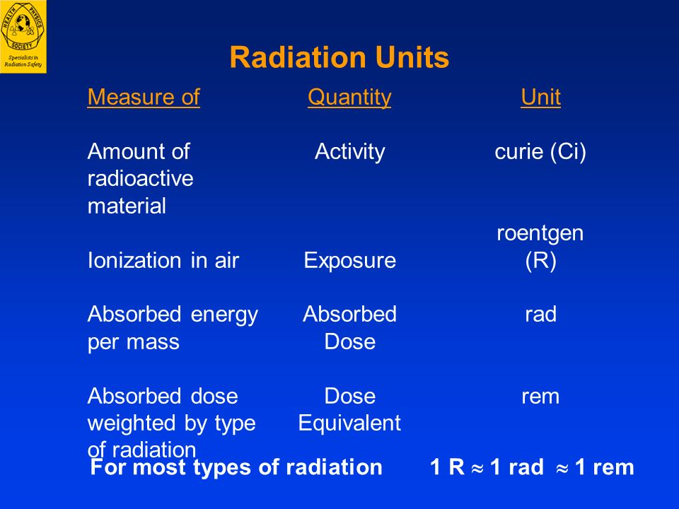 Radiation Units Measure of Amount of radioactive material