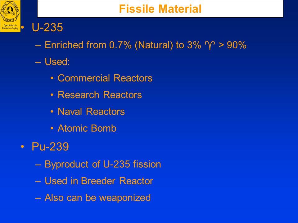 Fissile Material U-235 Pu-239
