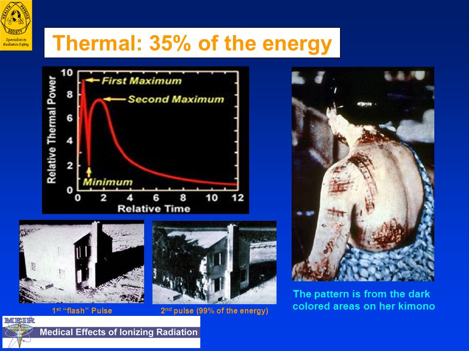 Thermal: 35% of the energy