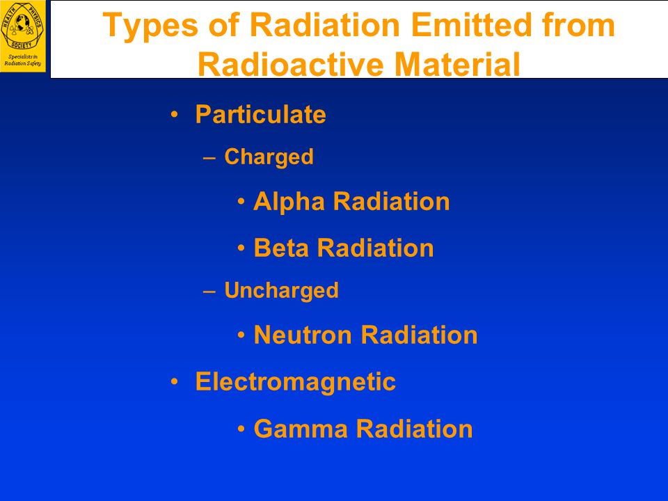 Types of Radiation Emitted from Radioactive Material