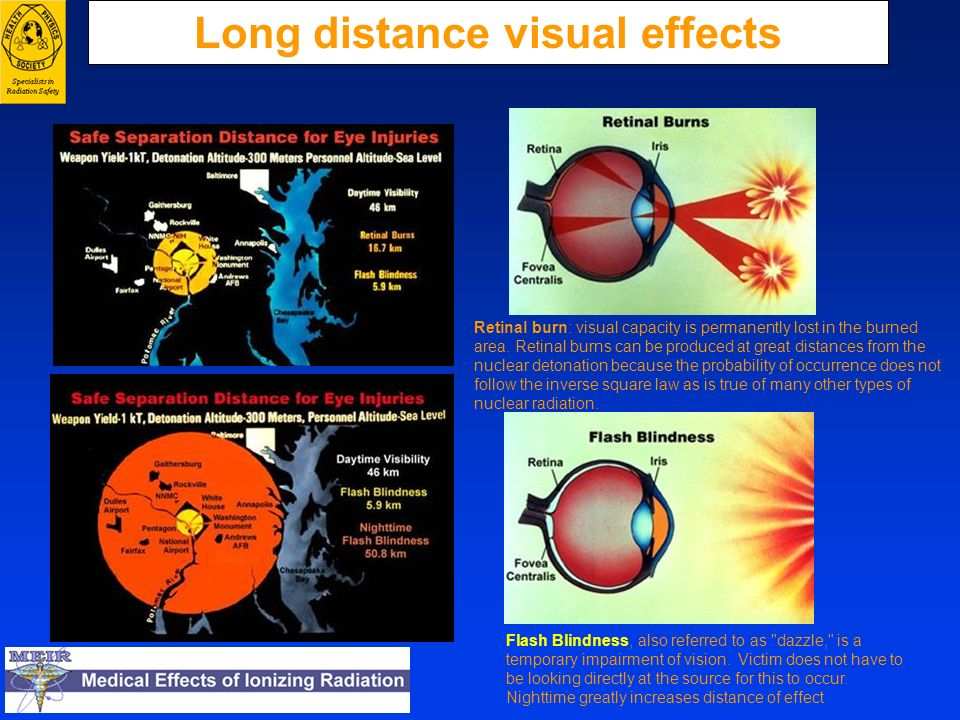 Long distance visual effects