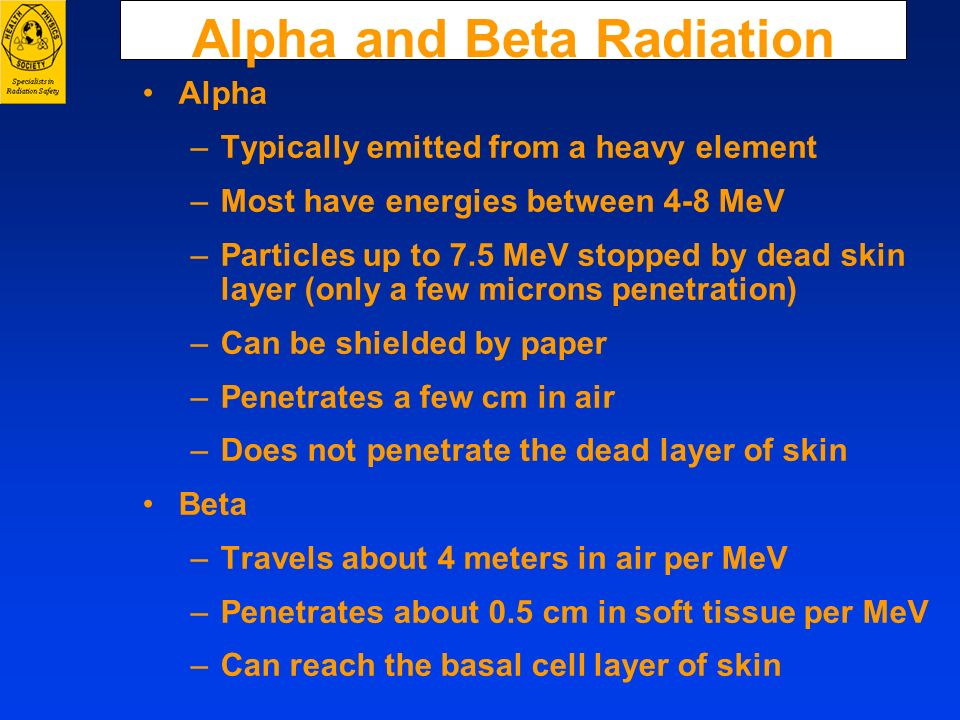 Alpha and Beta Radiation