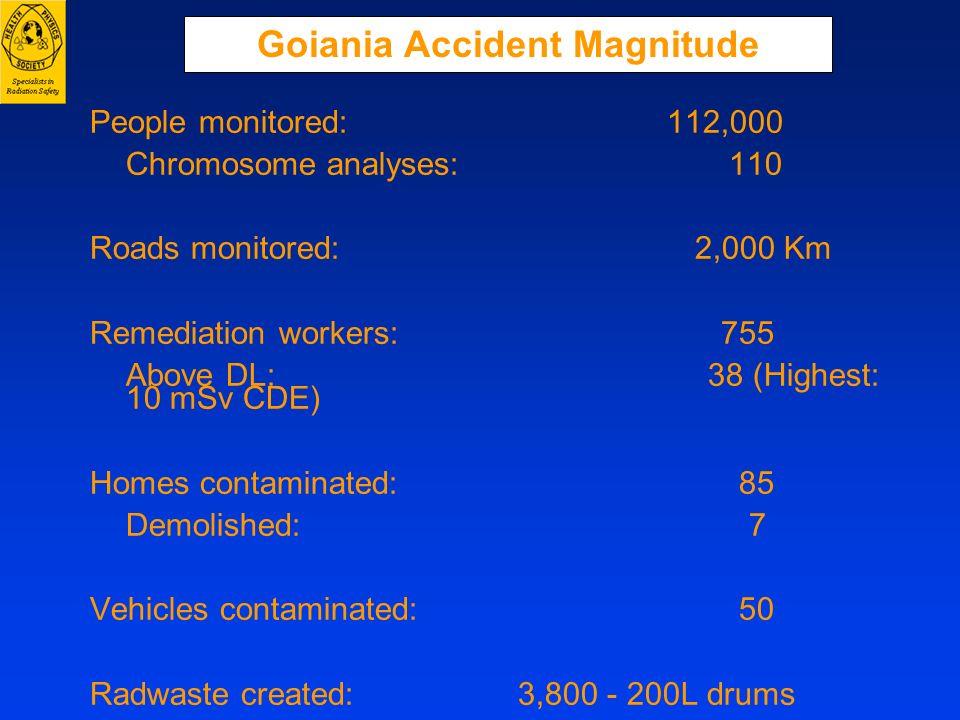 Goiania Accident Magnitude