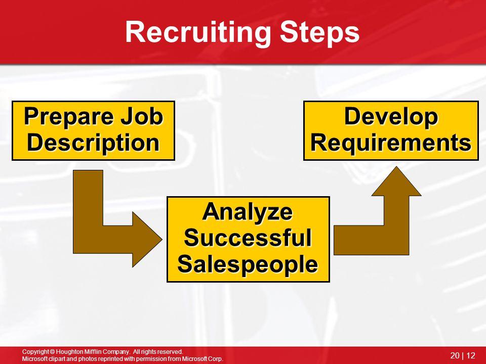 Prepare Job Description Analyze Successful Salespeople