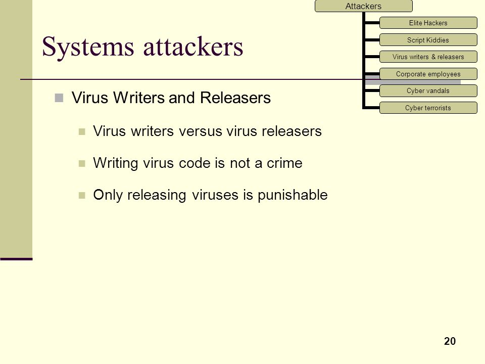 Systems attackers Virus Writers and Releasers