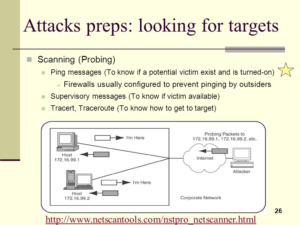 Attacks preps: looking for targets