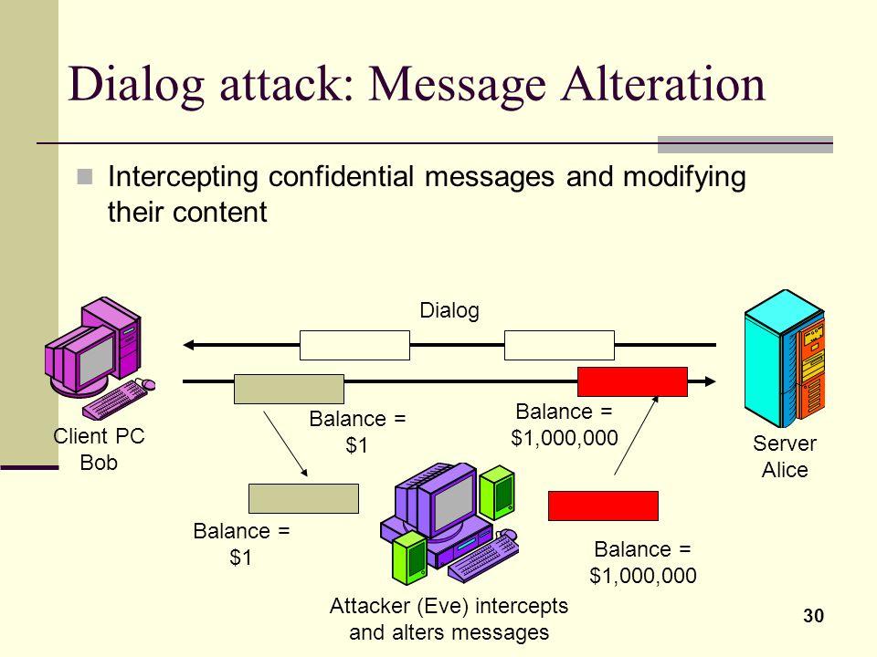 Dialog attack: Message Alteration