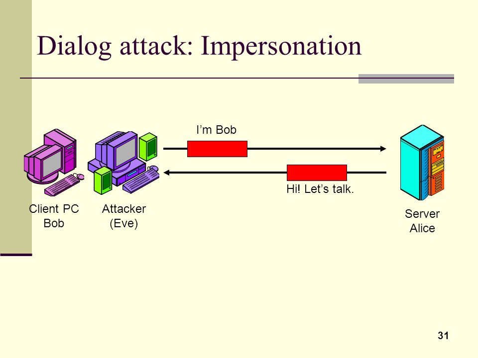 Dialog attack: Impersonation