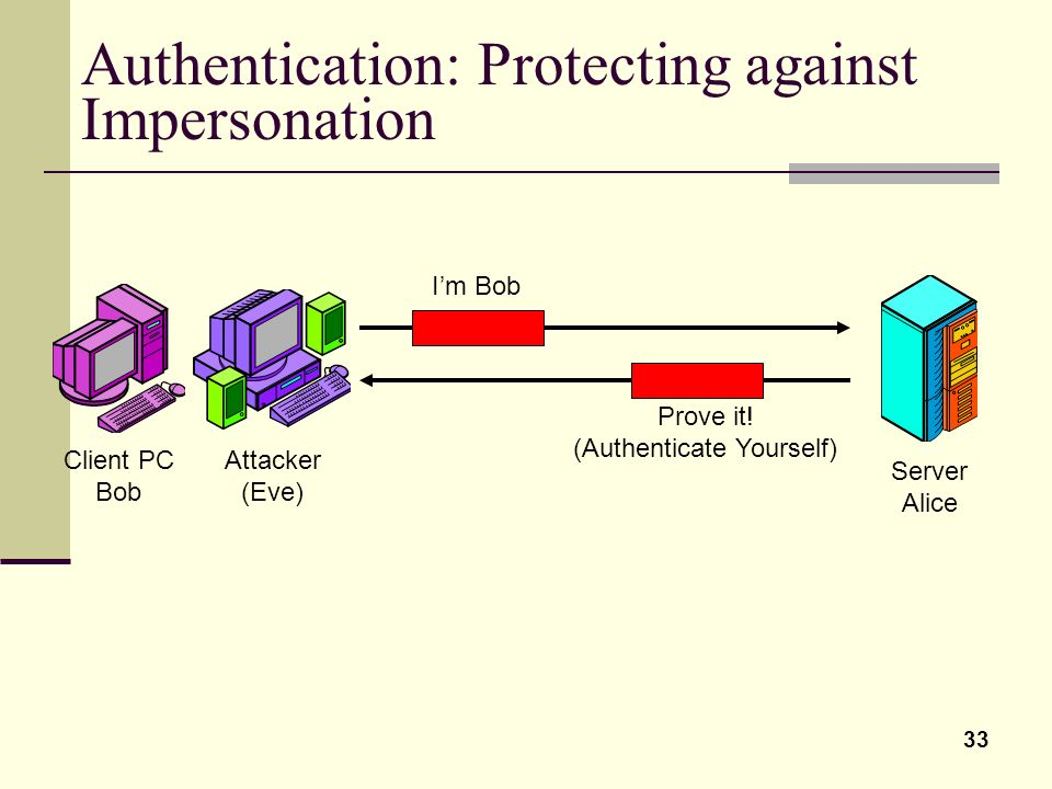 Authentication: Protecting against Impersonation