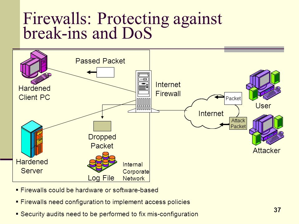 Firewalls: Protecting against break-ins and DoS