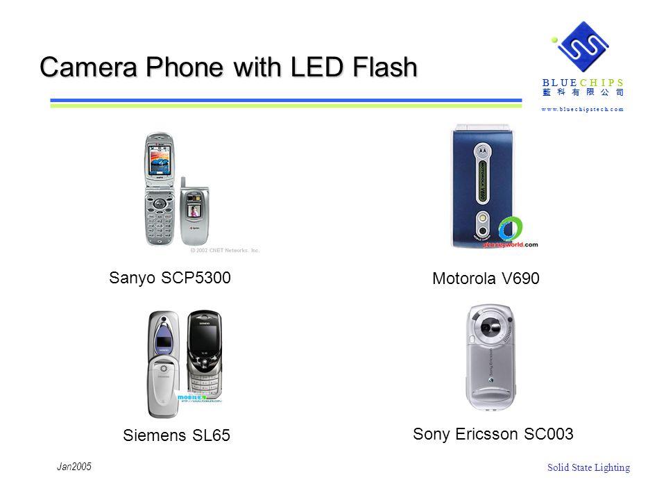 Camera Phone with LED Flash