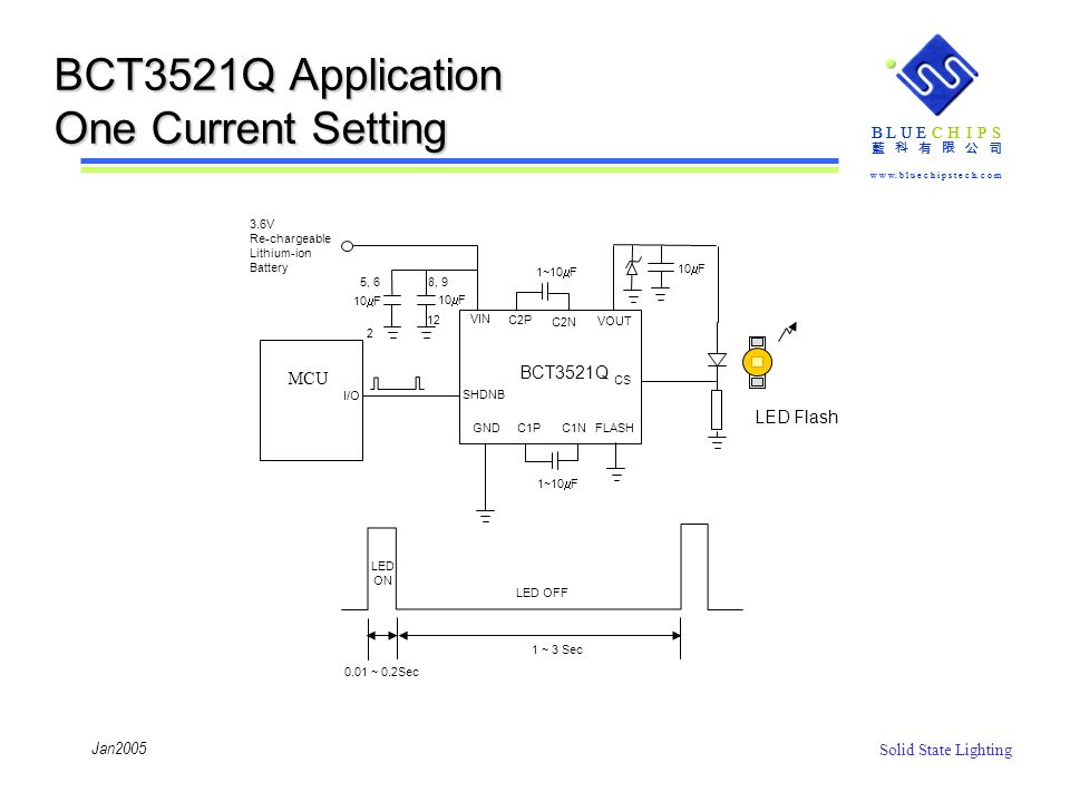 BCT3521Q Application One Current Setting