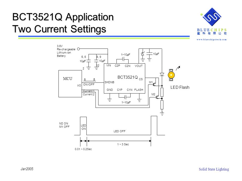 BCT3521Q Application Two Current Settings