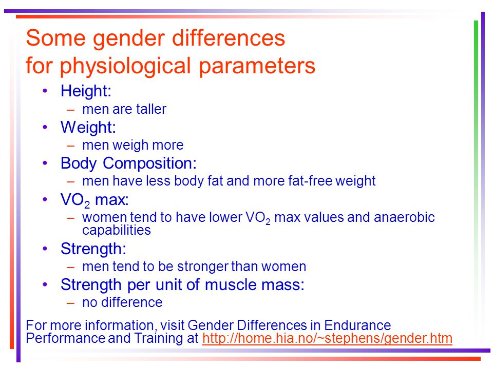 Some gender differences for physiological parameters