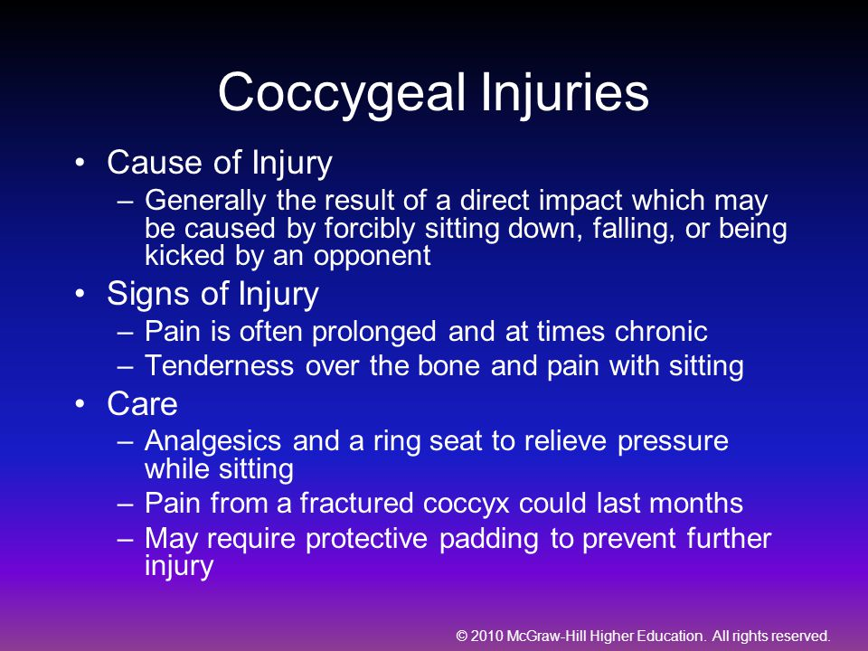 Coccygeal Injuries Cause of Injury Signs of Injury Care
