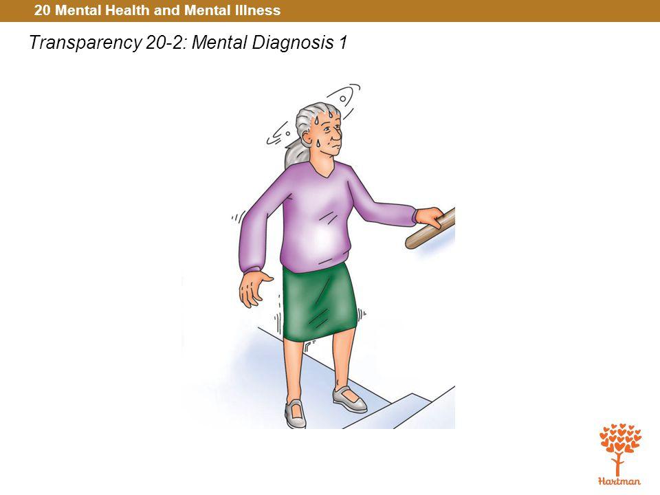 Transparency 20-2: Mental Diagnosis 1