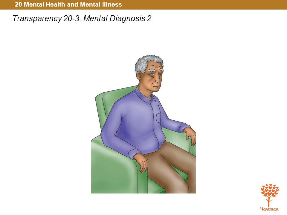 Transparency 20-3: Mental Diagnosis 2
