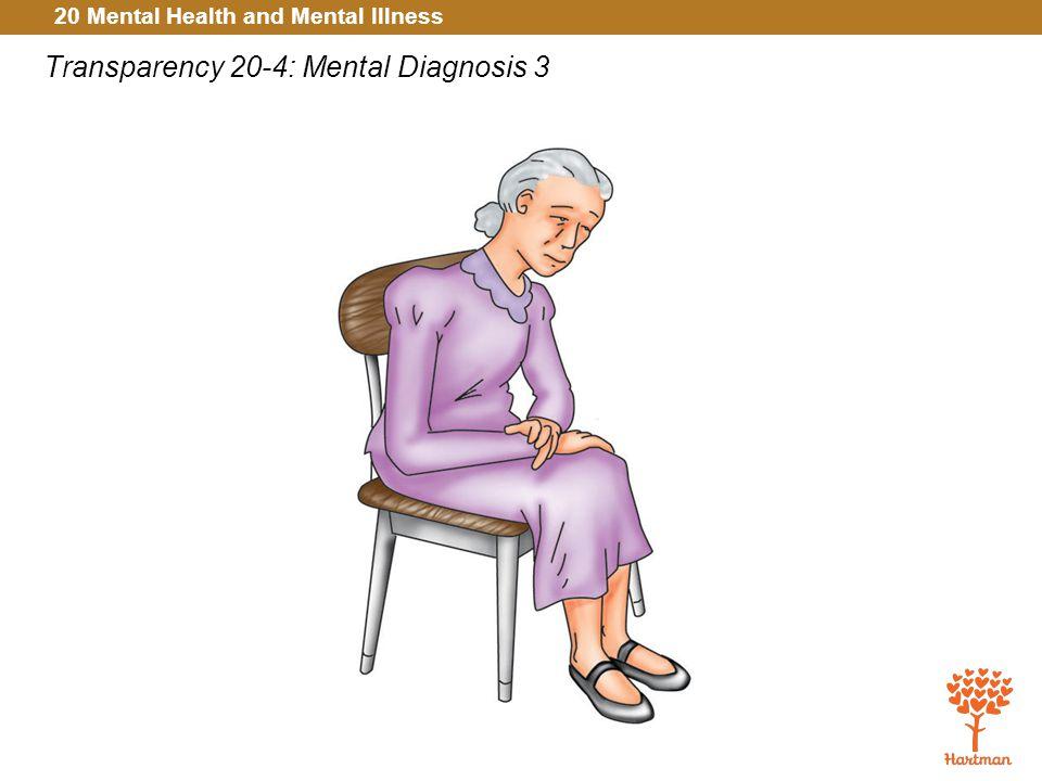 Transparency 20-4: Mental Diagnosis 3