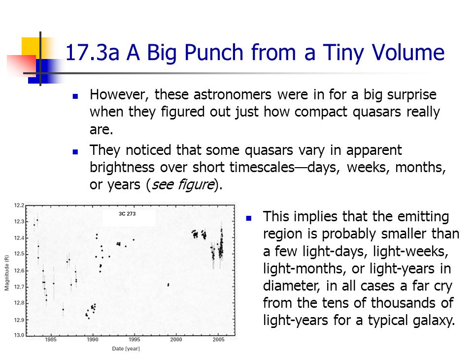 17.3a A Big Punch from a Tiny Volume