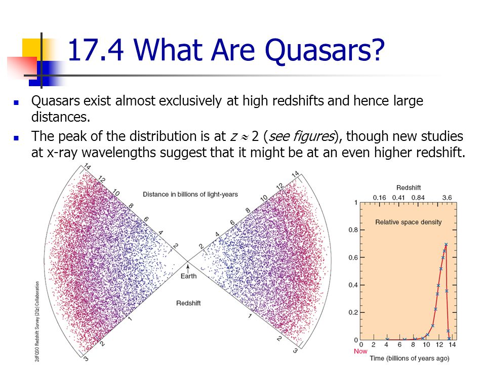 17.4 What Are Quasars Quasars exist almost exclusively at high redshifts and hence large distances.