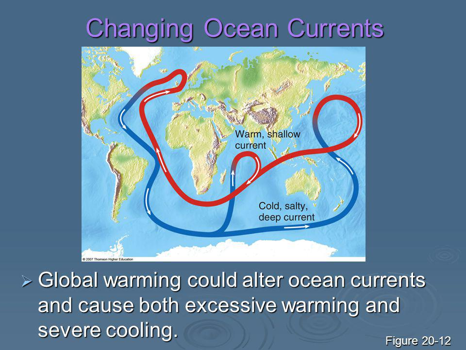 Changing Ocean Currents